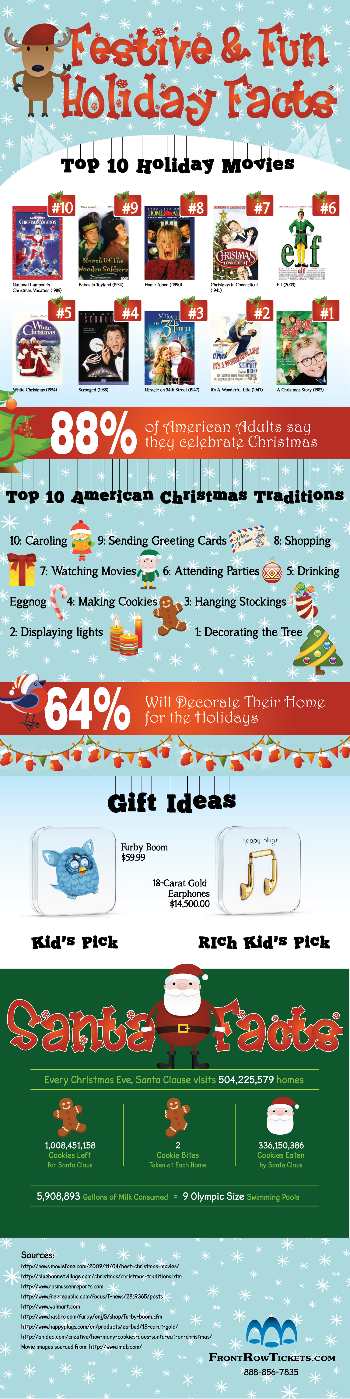 Holiday Infographic - Christmas Infographics